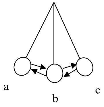 1.pendulum-movement-illustration.PNG
