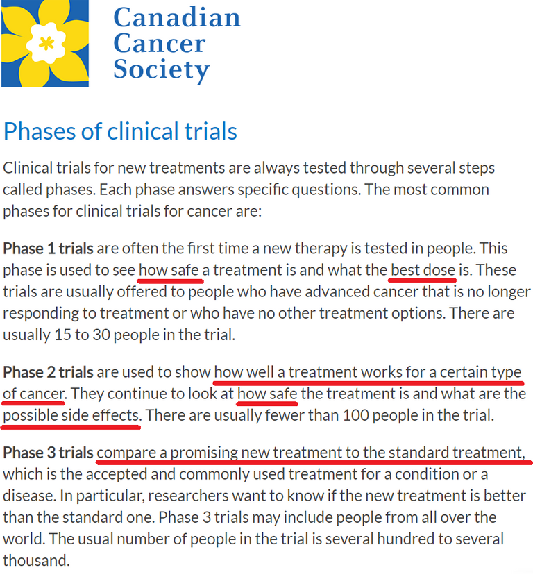 6Phases of clinical trials.png