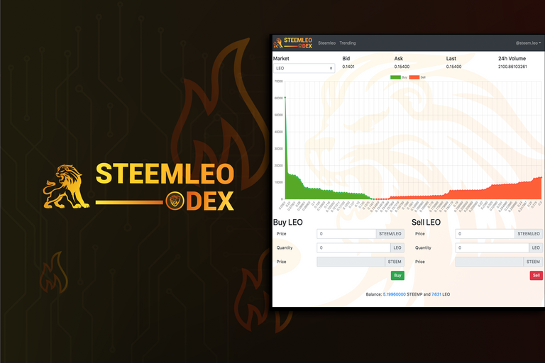 steemleo dex is now live.png