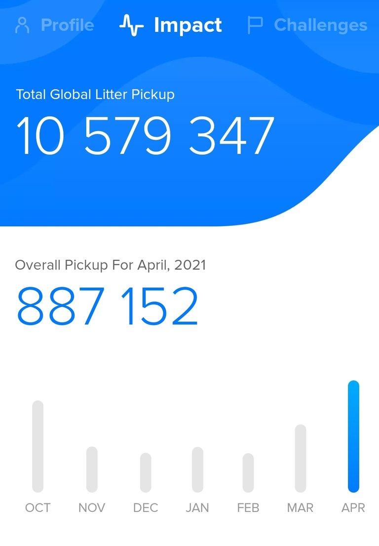 screenshot_20210504_134234_litterati.jpg