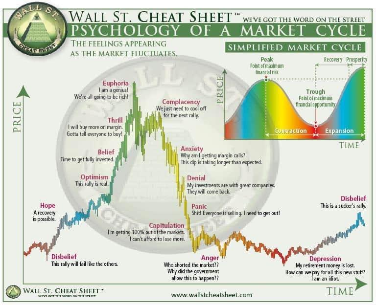 market_cycle.jpg