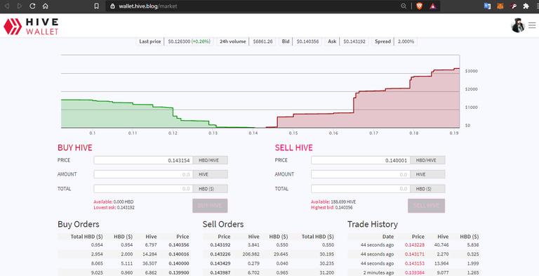 Hive market.png