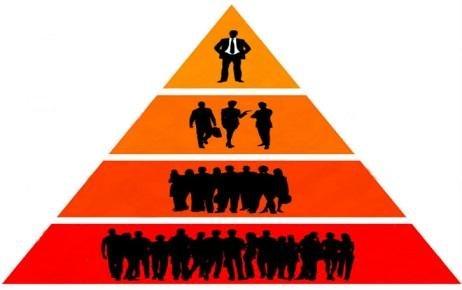 pyramid-hierarchy-POST-1.jpg