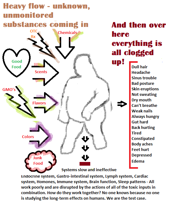 Toxin Poster.png