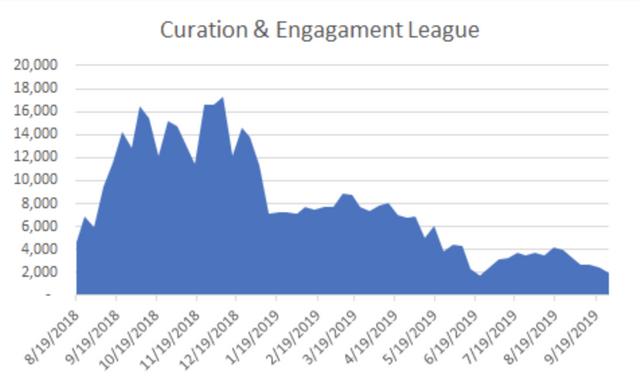 Curation League.png