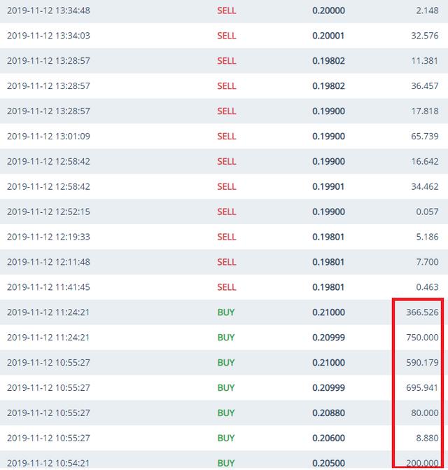 steemleo-liquidity.png