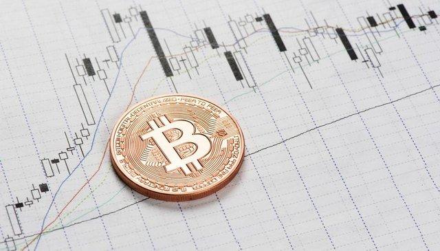 1.-Bitcoin-Price-Chart-1000x570.jpg
