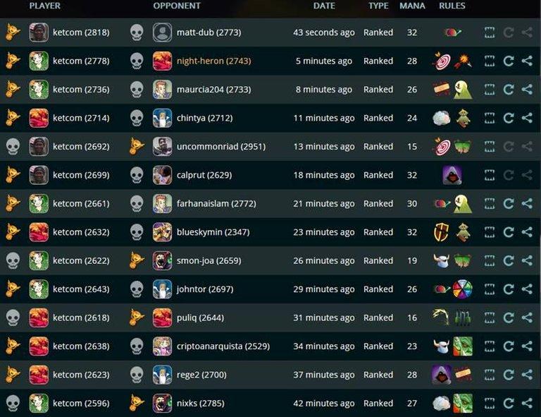 Battles for Diamond League - Day 33 - won 10 of 14.jpg