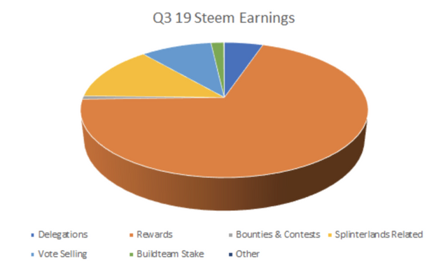 Earnings Distribution.png