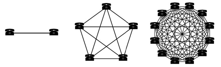 Netzwerkeffekt