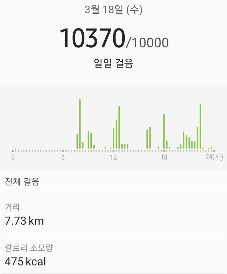 Screenshot_20200319-000130_Samsung Health.jpg