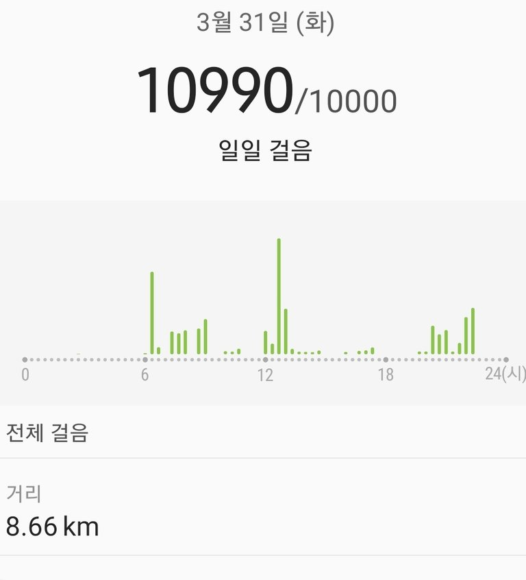 Screenshot_20200401-000757_Samsung Health.jpg