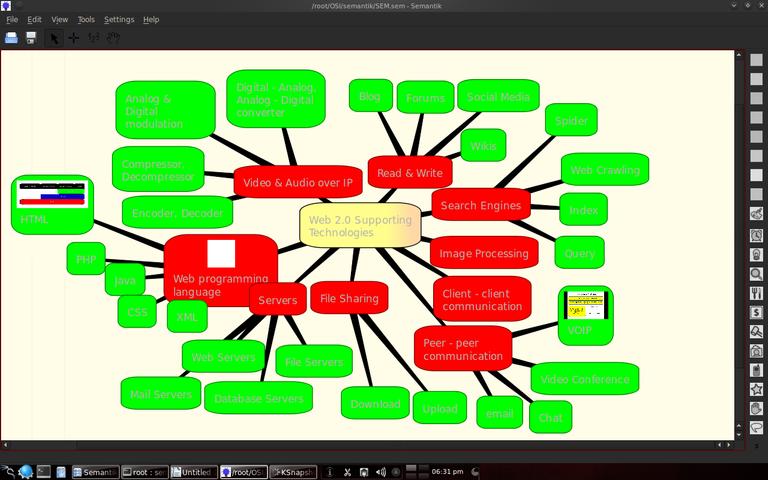 Gambar 12. Contoh mindmap Web 2.0.png