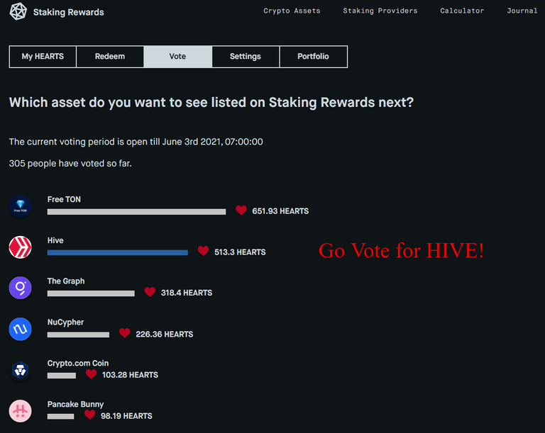 Community-Voting-New-Listings-Staking-Rewards.png