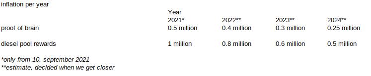 inflation estimate 2021.png
