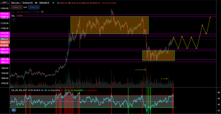 Analisis 4H Bitcoin.png