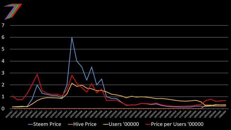 Price_Users_RATIO.jpg