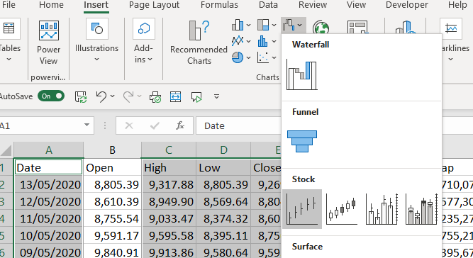 HLC stock chart in Excel