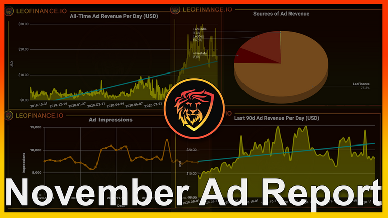 November LeoAds Report Our Model for Tokenized Attention and Exponential Growth.png