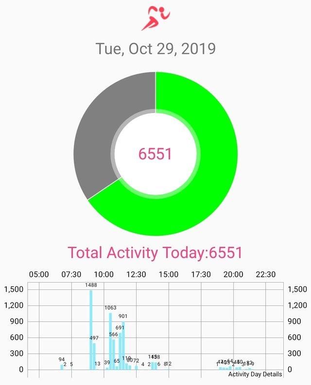 Screenshot_20191029-185943_Actifit Fitness Tracker.jpg