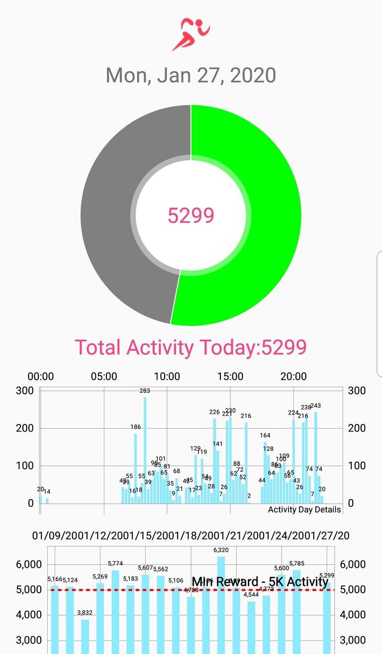 Screenshot_20200127-222251_Actifit Fitness Tracker.jpg