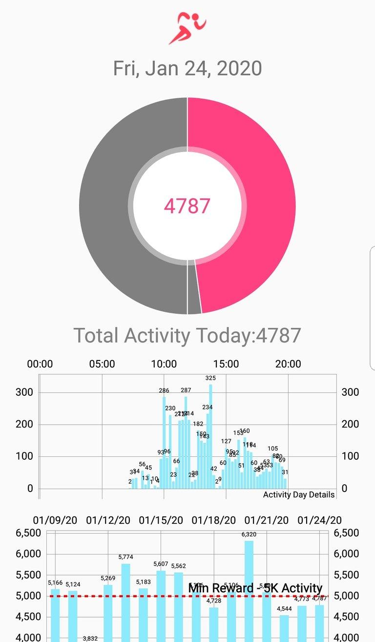Screenshot_20200124-195329_Actifit Fitness Tracker.jpg