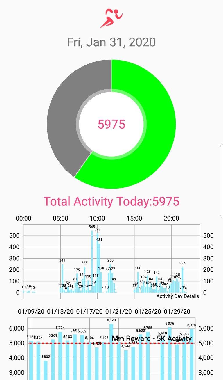 Screenshot_20200131-220306_Actifit Fitness Tracker.jpg