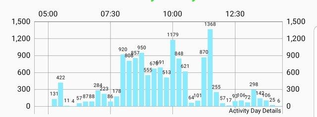Screenshot_20191106-184844_Actifit Fitness Tracker.jpg