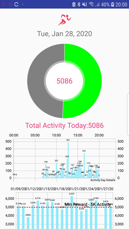 Screenshot_20200128-200046_Actifit Fitness Tracker.jpg