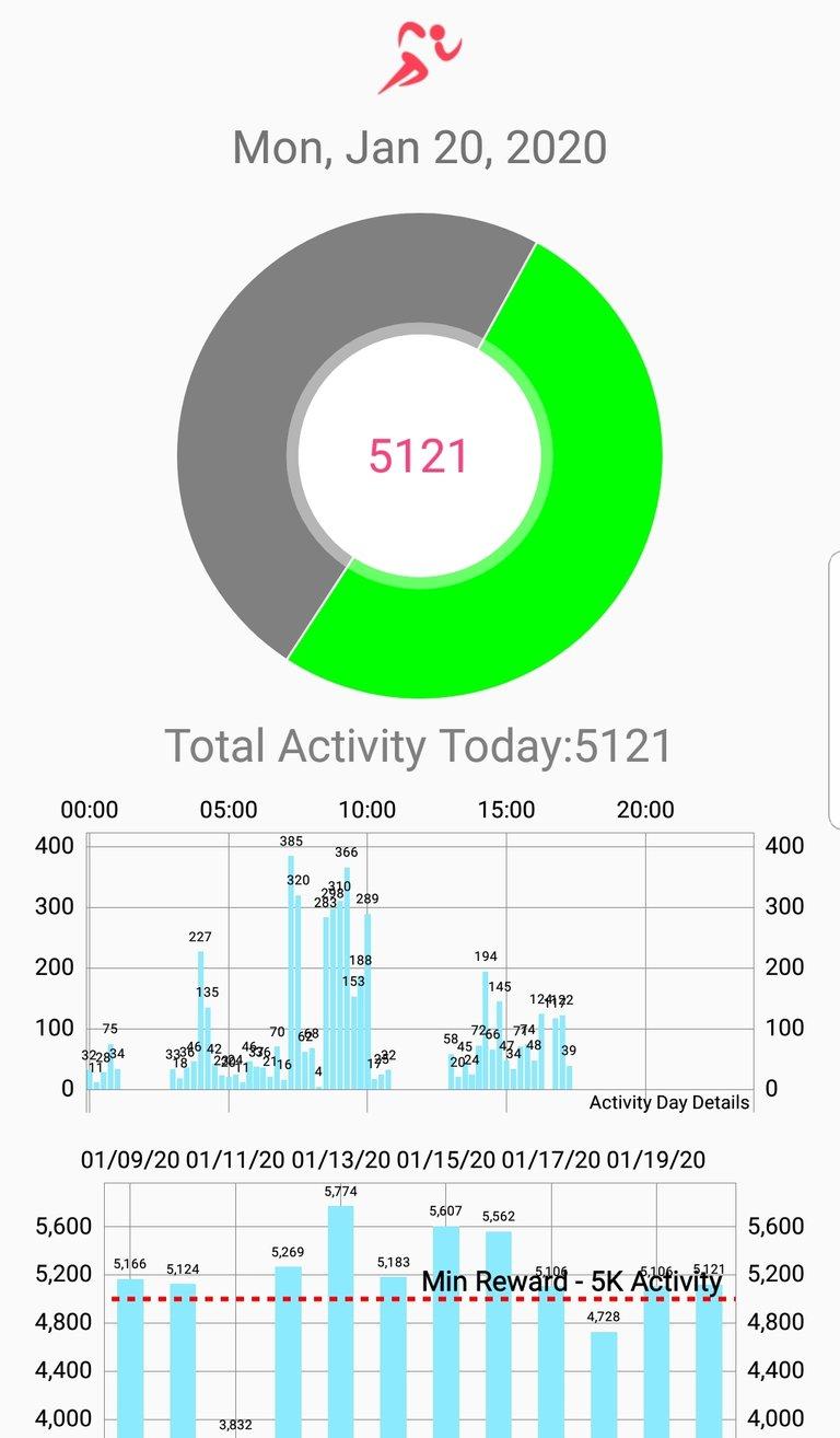 Screenshot_20200120-171625_Actifit Fitness Tracker.jpg