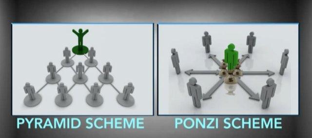 Pyramid-Ponzi.jpg