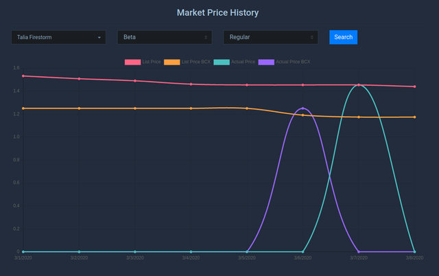 price-history.png