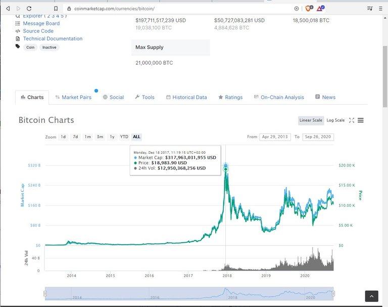 Bitcoin max MarketCapCropImage.jpg
