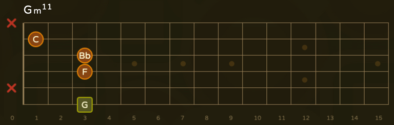 Calcopirita chords  Gm11.png