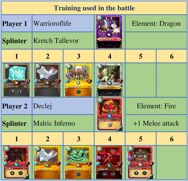 Formacion_Dragon_Summoners1.png