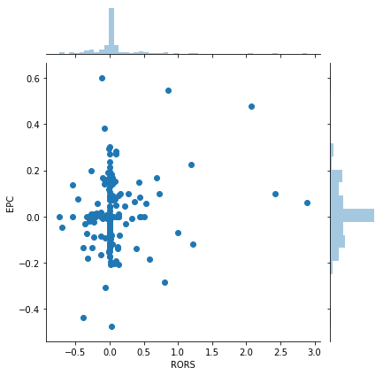200316_game_jointplot_rors_epc.png