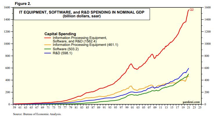 technologyspending.png