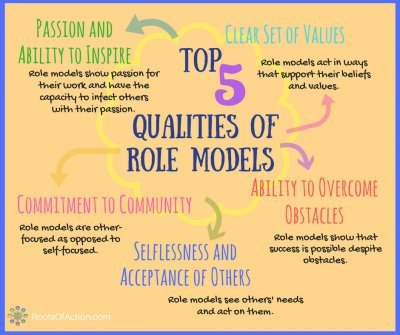 5 Qualities of Role Models