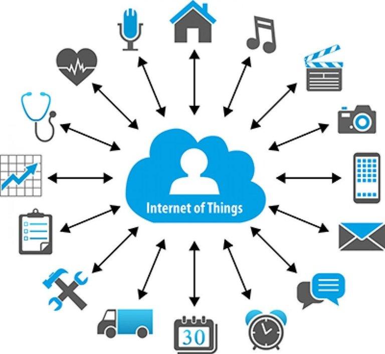 Sensors-for-IoT-1068x982.jpg