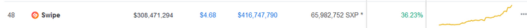 Screenshot_2020-08-13 Cryptocurrency Market Capitalizations CoinMarketCap.png