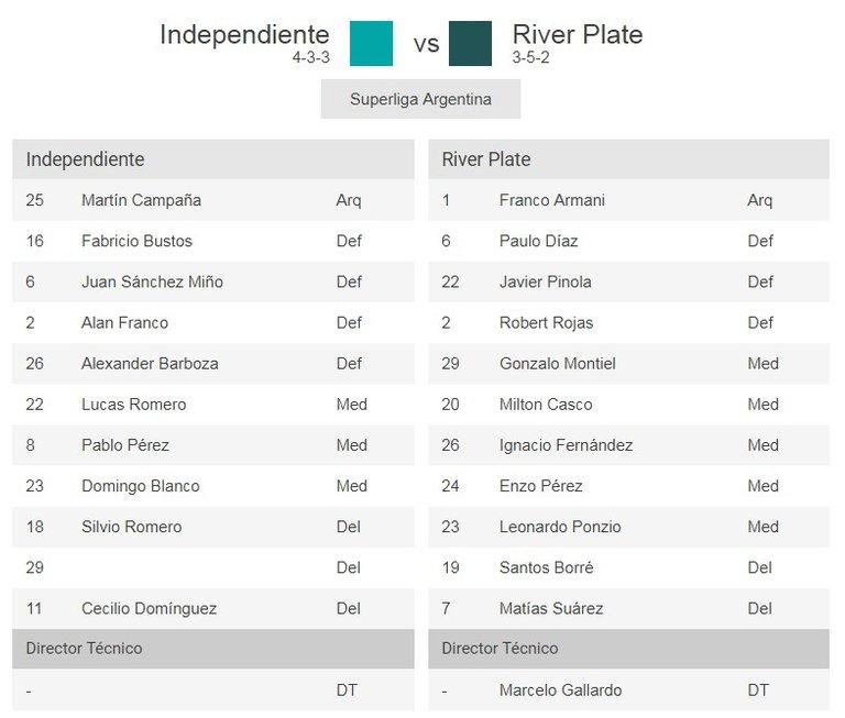 20.-Independiente-River-formaciones.jpg