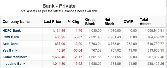 top private banks by assets.JPG
