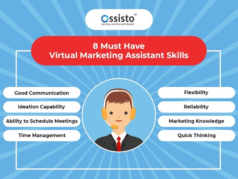 A-Virtual-Marketing-Assistant-Is-21.jpg