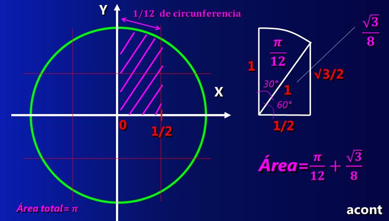 Cálculo Pi Newton Limites precisos.png