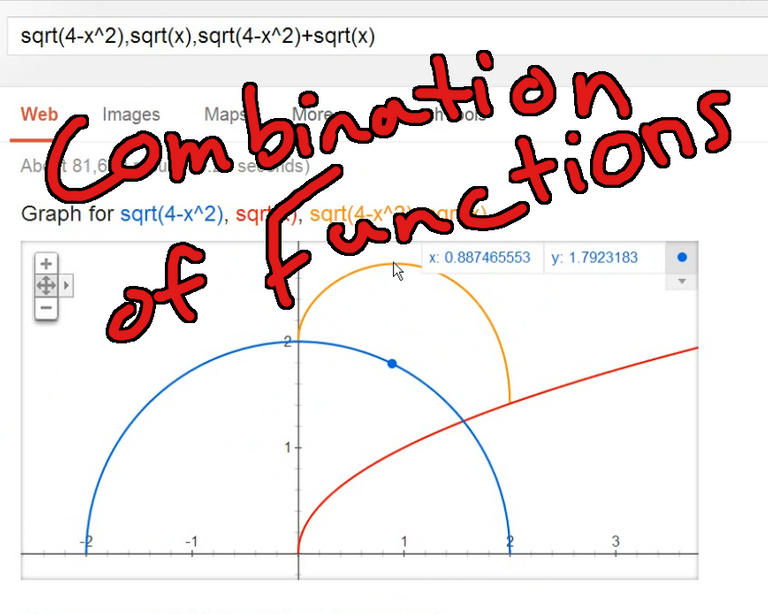 Combination of Functions.PNG