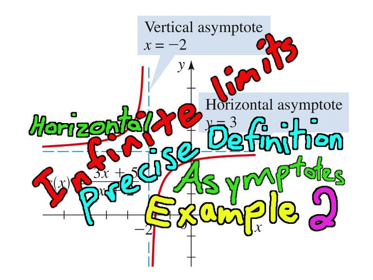 Precise Definition of Limits at Infinity  Example 2.jpg