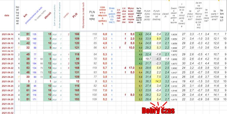 Opera Zrzut ekranu_2021-04-29_175015_docs.google.com.png