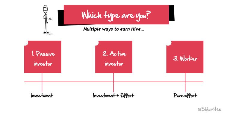 HiveInvestor.png