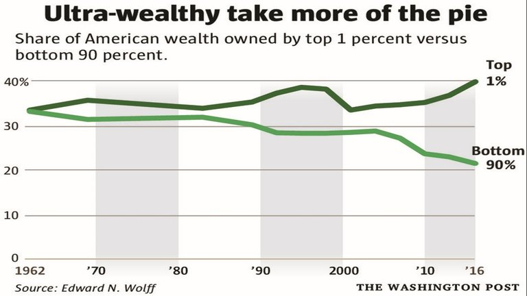 WealthGAP.jpg