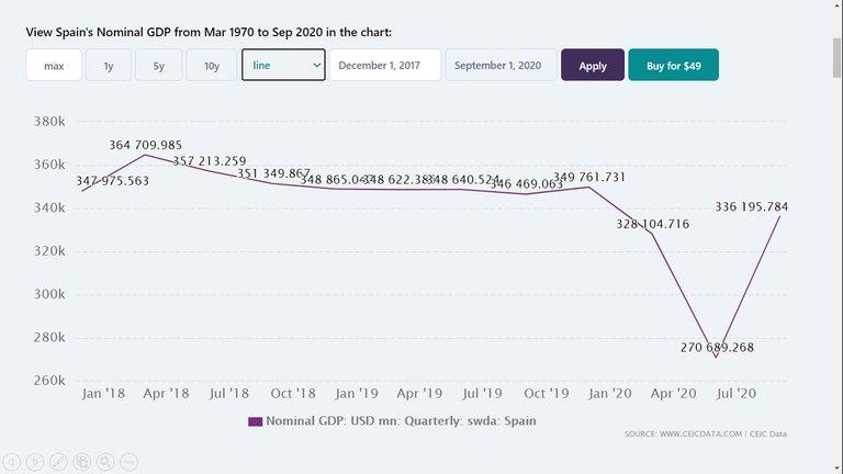 SPAIN_GDP.jpg